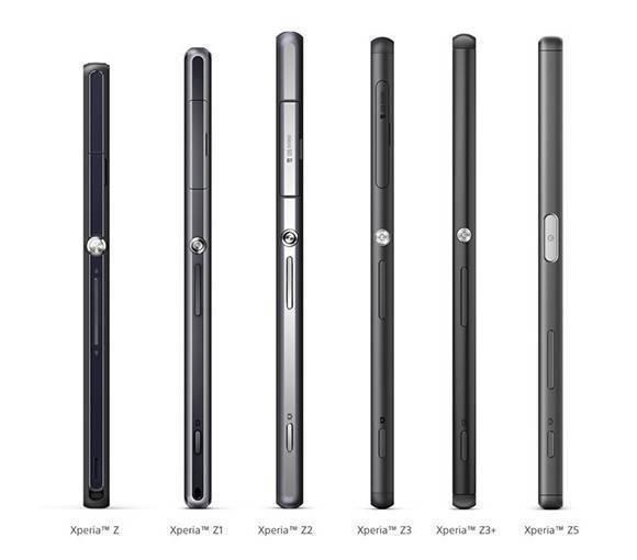 Xperia Z5 inceliği